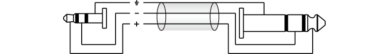 Gtpc120
